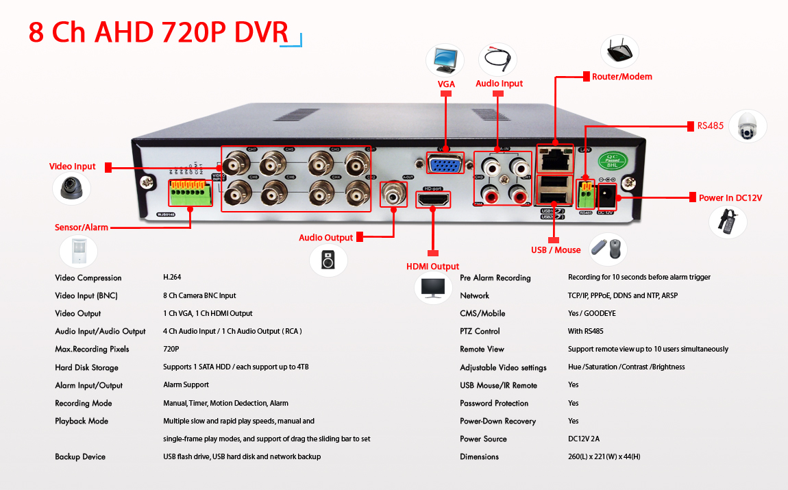 8 Channel AHD 1.3MP Camera Surveillance Security System CCTV Bullet ...