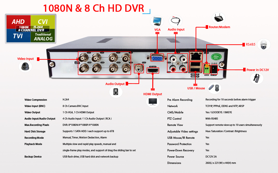 8 Channel H264 Hd 4in1 Tvi Ahd Cvi Analog Security Dvr Easy Remote Everfocus Wire Diagram Dvrdefeway Dvrdash Dvrelec Dvreachine Pro Dvrexternal Hard Drive For Dvreyemax Dvrethernet Dvrfpv Dvrfloureon