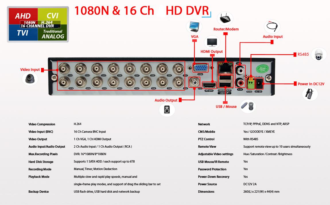 hd 16 channel h 264 dvr 16x 1080p hd cctv security camera system set rh ebay com Camera Wiring Schematic IR Camera Wiring Schematic